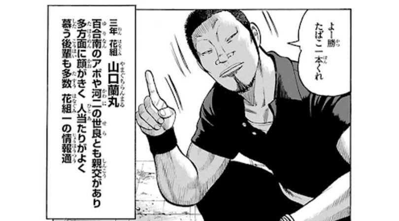 漫画WORST登場人物〜山口蘭丸〜